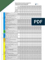 Horarios Racioanmientos SANAA Mayo 2013.pdf