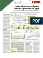 La Austeridad Coloca a Europa