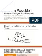 Financial Sustainability of participating NGOs