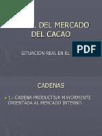 Mercado Cacao Perfil