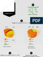 Infographic DM Barometer Special - Mobile Mysteries Ontrafeld