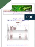 fathiha VISHADEEKARANAM MALAYALAM ഫാത്തിഹ മലയാളം വിശദീകരണം...