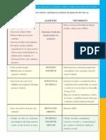 GUIA  AIEPI READY 2.pdf