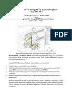Rencana Detail Tata Ruang Kecamatan Neglasari