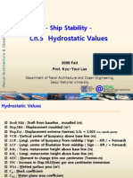 05 Hydrostatic Values