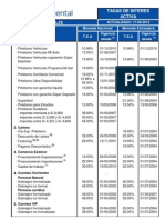Tasas_Activas_tcm288-351690.pdf