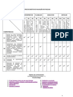 Matriz de Objetos de Avaliacao Do PAS Terceira Etapa Subprograma 2011 - 2013