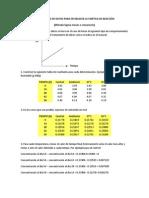 Tratamiendo de Datos Cinetica[1]