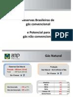 Potencial para Gas Não Convencional - ANP