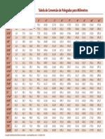 Tabela Conversora Mm Em Pol