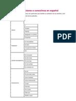 Lista de conectores o conectivos en español.docx