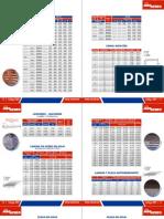 Tabla de Pesos de Acero Estructural ''Grupo MEGACERO''