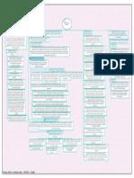 Finanzas Ahorro e Inversion.pdf
