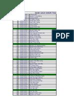 Danh Sách Nhóm Thảo Luận Môn TCTT