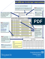 Acute Fluid Management Poster