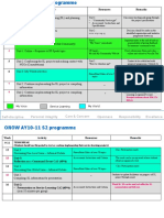 ONOW_programme and Marks