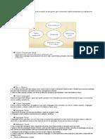 Resumo Slides Linguagem Visual de 1 - 4