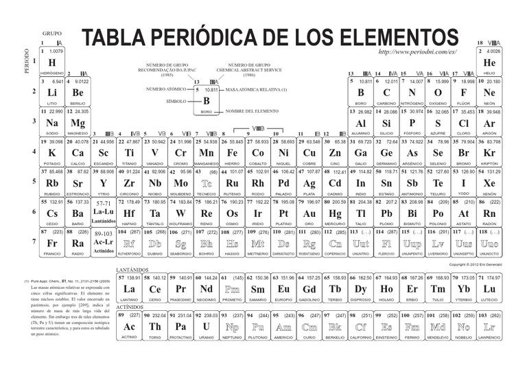 Tabla Periodica Blanco Y Negro