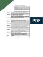 Tabela Portugues - COncursos