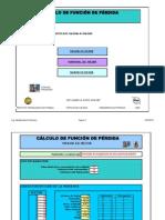 FUNCION DE PÉRDIDA DE TAGUCHI
