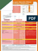 Algoritmo Atencion Clinica Dengue