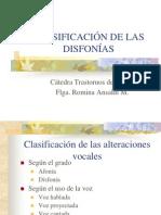 Clasificacin de Las Disfonas2005 (1)