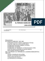 Periodo isabelino y sexenio _ esquemas del profesor y documentos de prácticas