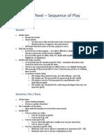 Gold pdf edition wheel burning