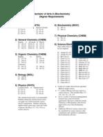 UW Biochemistry BA Reqs
