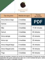 tabla+de+cocción