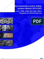Global Automotive Active Safety Systems Market 2013-2023