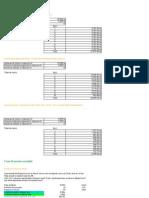 Suport Functii Financiare