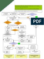 ANEXO docum B_Garantías evaluación ESO y otras 2013
