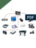 Periféricos e Historia de los Computadores
