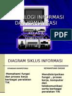 Diagram Siklus Informasi -agung