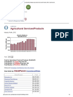 Lobbying Spending Database Agricultural Services_Products, 2012