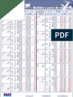 medidas-y-pesos-de-canerias1.pdf