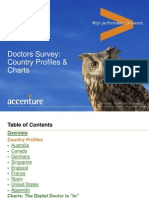 Accenture Doctors Survey_All Country Profiles (2)