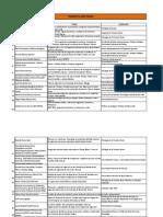 Relación PONENTES aceptados.pdf