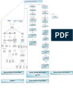 Mapa Conceptual Teorias Explicitas Del Aprendizaje