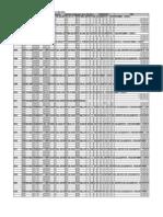 Cadena Programatica 2013(1)