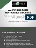 Washington State Insurance Analysis for Recreational Marijuana