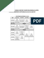 II TALLER DE CAPACITACIÓN DIRIGIDO A DIRECTORES Y DOCENTES PARA DESARROLLAR LA GESTIÓN PEDAGÓGICA