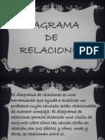 DIAGRAMA DE RELACIONES.pptx