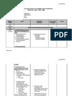 Rancangan P&P Semester 1 - Ilmu Pendidikan KPLI IPGM-Kampus TAR