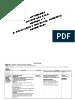 Plan de Clases Matematicas 8-9-10 - Copia
