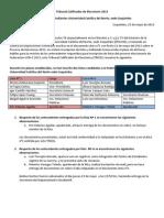 Resolucion Proceso de Inscripcion de Listas