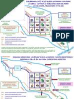 Presentación formatos psmv CORNARE