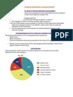 HRM Business Studies