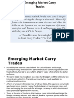Emerging Market Carry Trade Changed